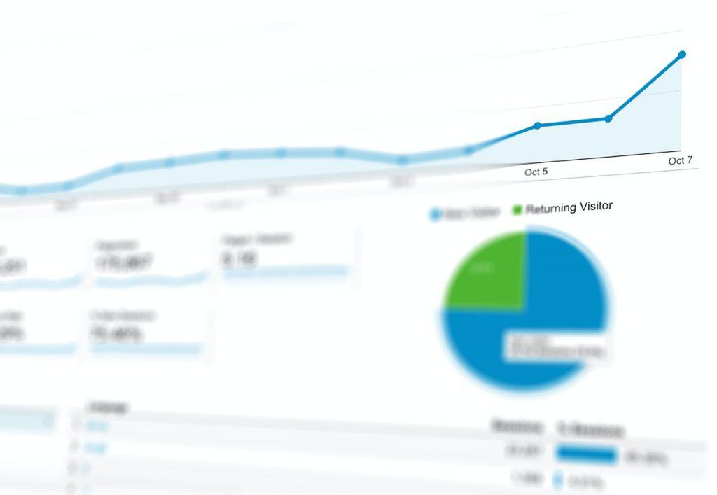 indicatori google analytics anunturi facebook si google