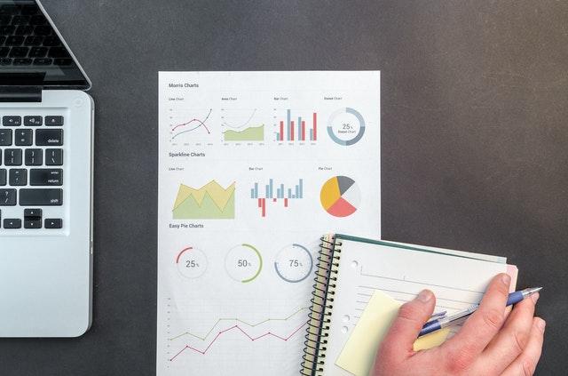 indicatori performanta campanii marketing online
